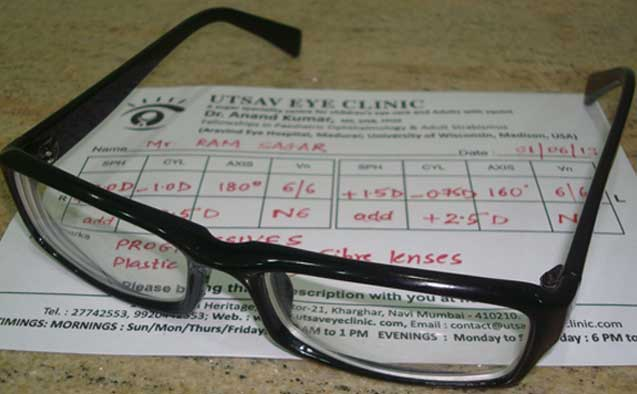 Learn about your Glasses Prescription
